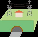高圧線下、トンネルの上にある土地の場合